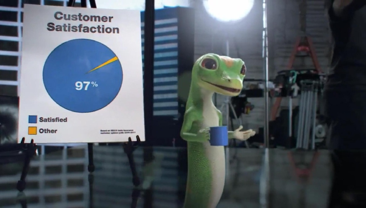 The iconic Geico Lizard, with a coffee
